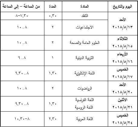 برنامج التاسع سوريا