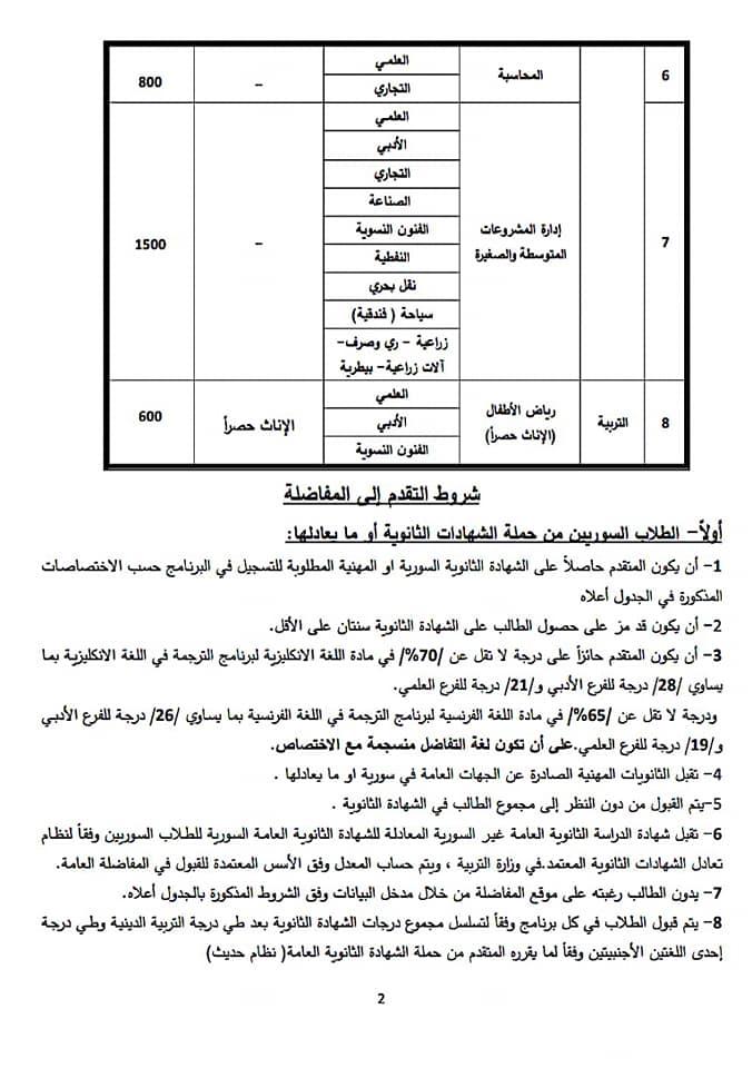 اعلان مفاضلة التعليم المفتوج جامعة تشرين