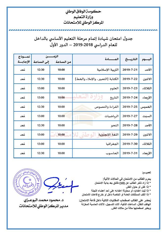 برنامج فحص اساسي ليبيا 2019 دور 1