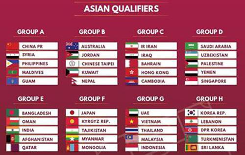 تصفيات كأس آسيا و العالم