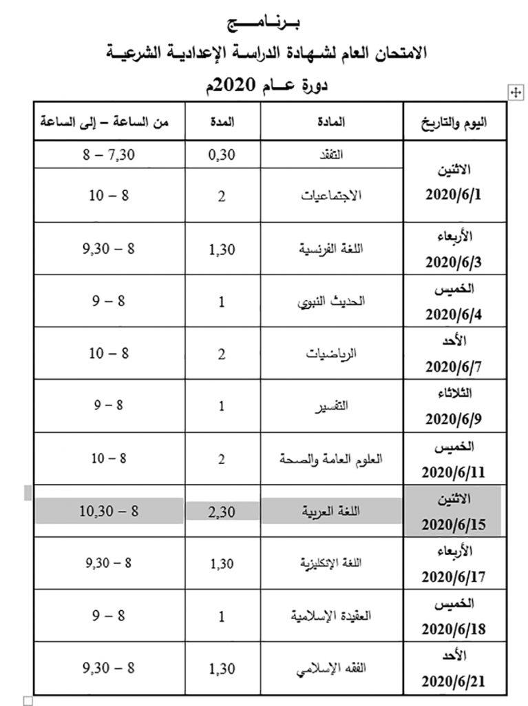 فحص تاسع شرعية سوريا 2020