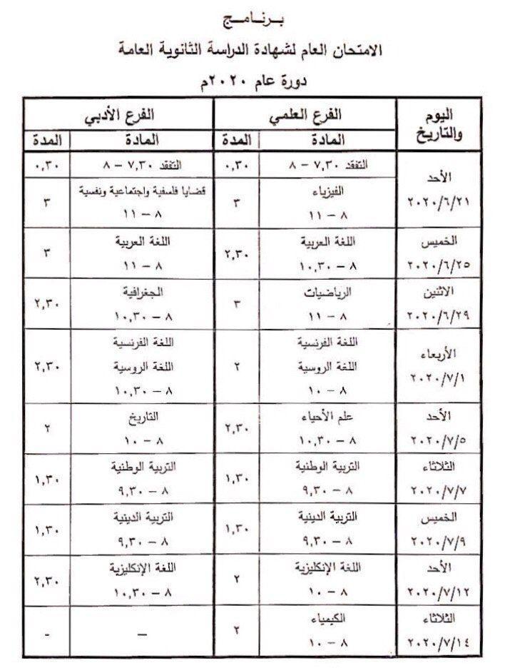 منهاج البكالوريا العلمي في سوريا 2020